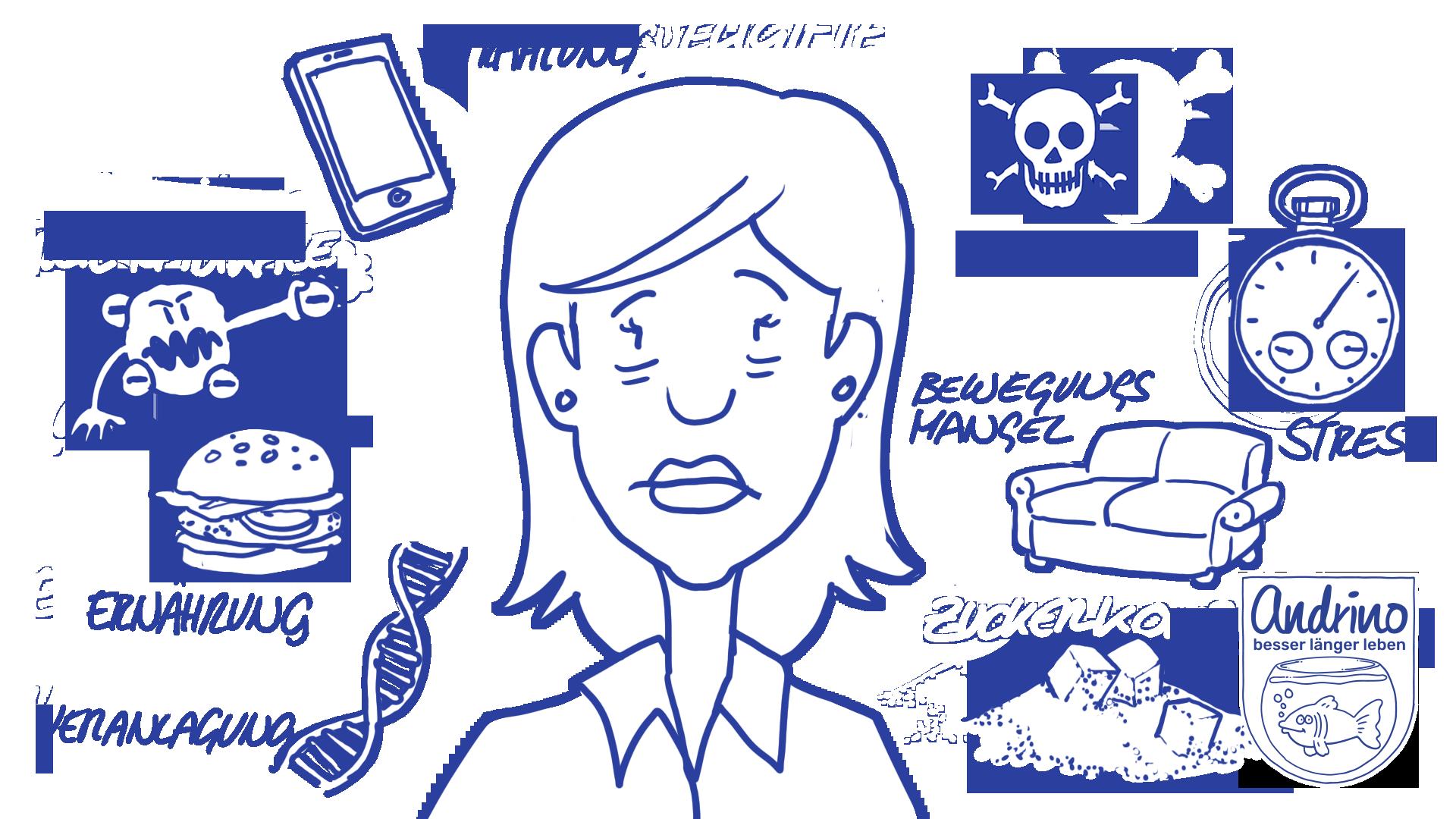 Viele Faktoren – eine chronische Erkrankung