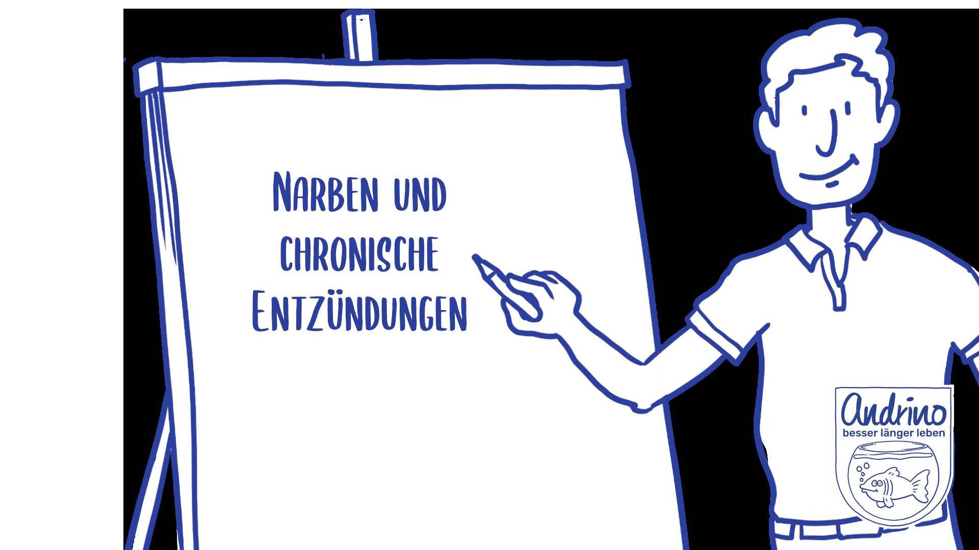Narben und chronische Entzündungen als Krankheitsherde