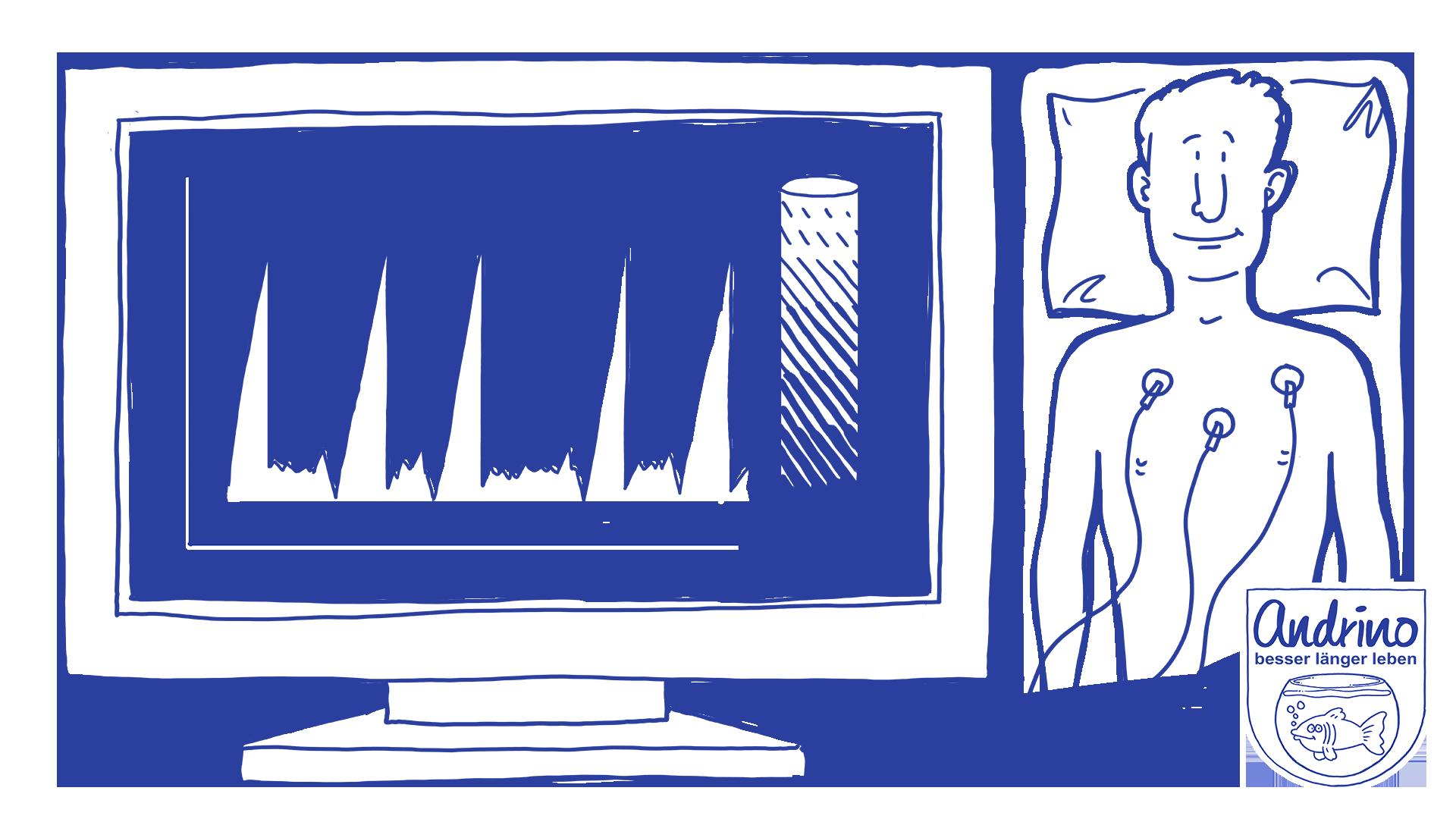Messung und grafische Darstellung der Herzraten-Variabilität